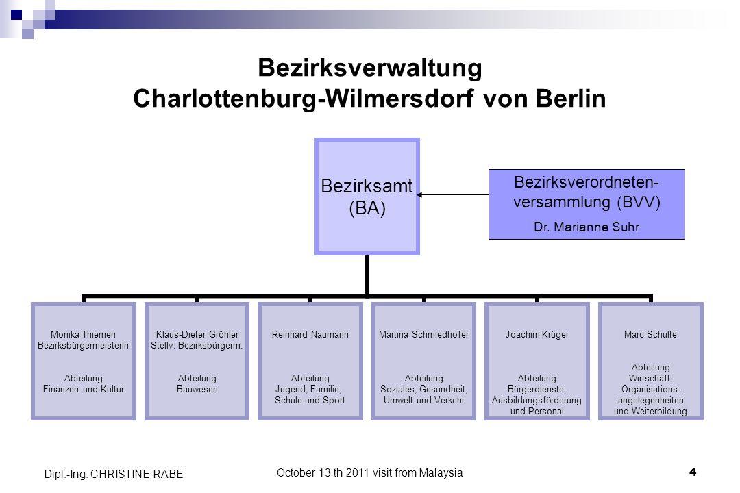 Bezirksverwaltung Charlottenburg-Wilmersdorf von Berlin