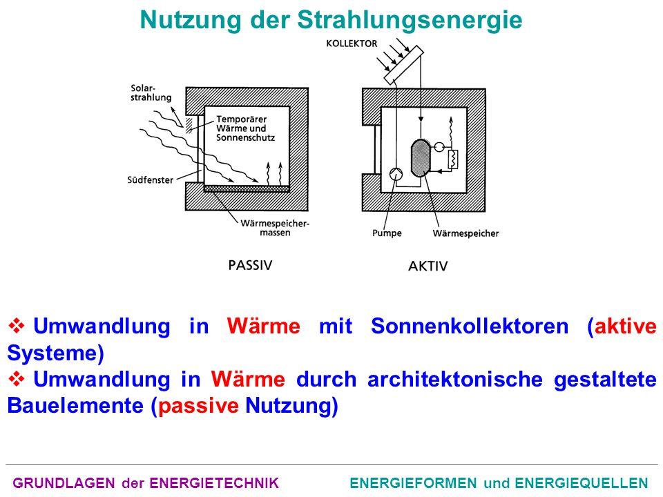 Nutzung der Strahlungsenergie ENERGIEFORMEN und ENERGIEQUELLEN