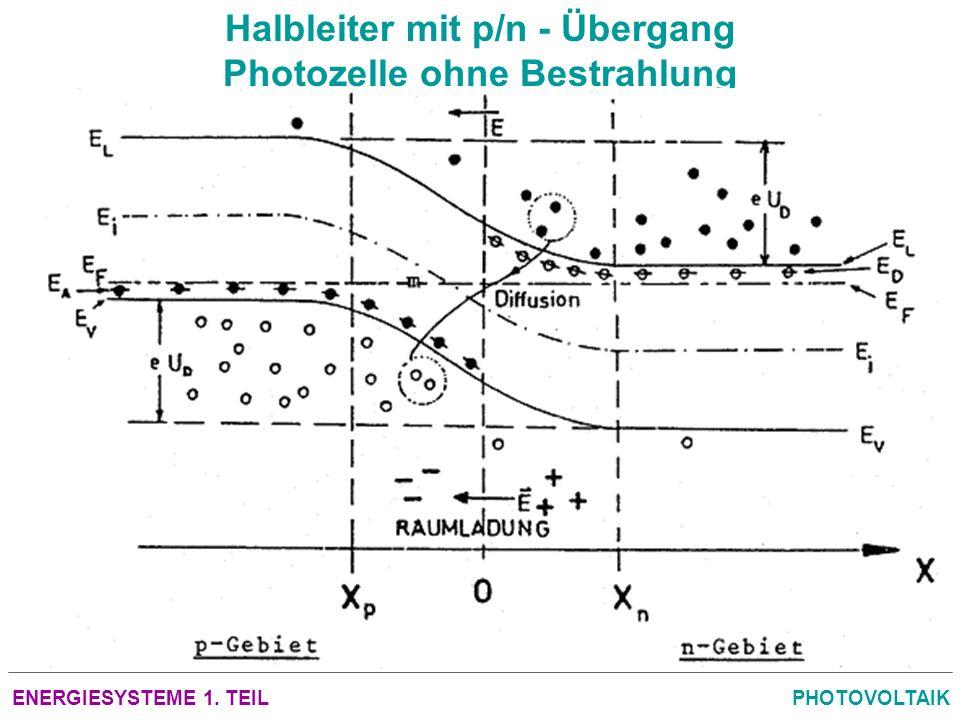 Halbleiter mit p/n - Übergang Photozelle ohne Bestrahlung