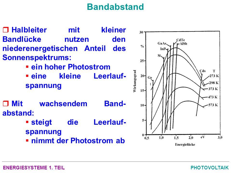 Bandabstand Halbleiter mit kleiner Bandlücke nutzen den niederenergetischen Anteil des Sonnenspektrums: