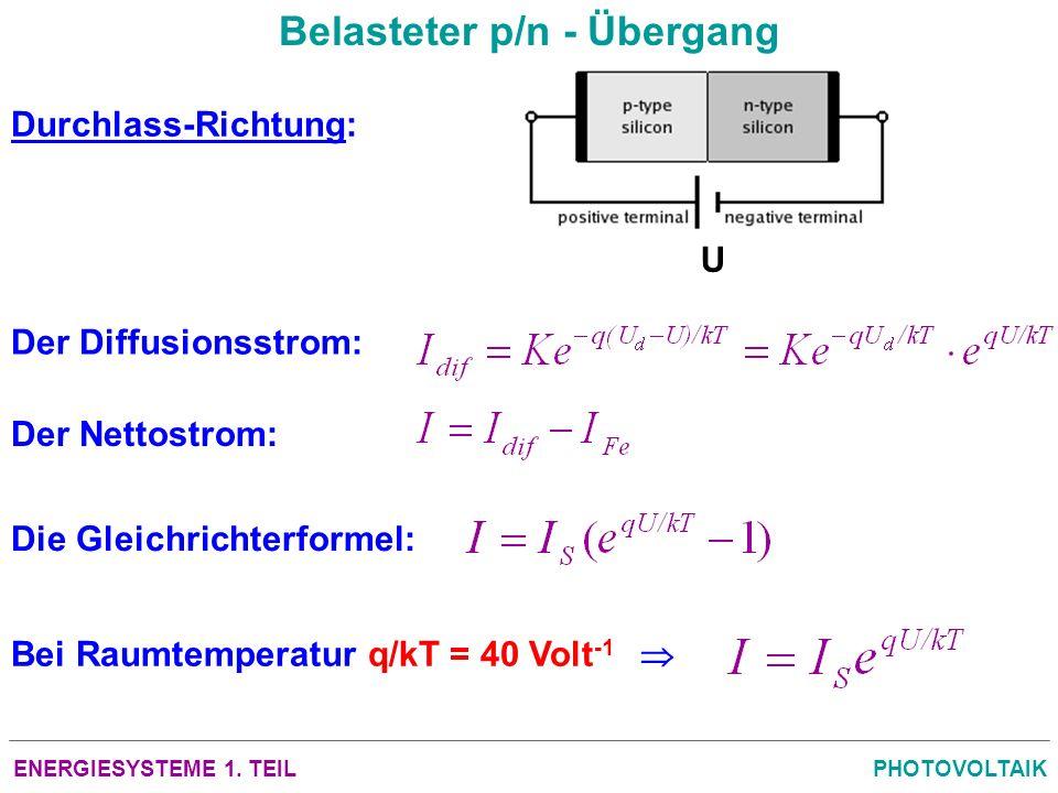Belasteter p/n - Übergang