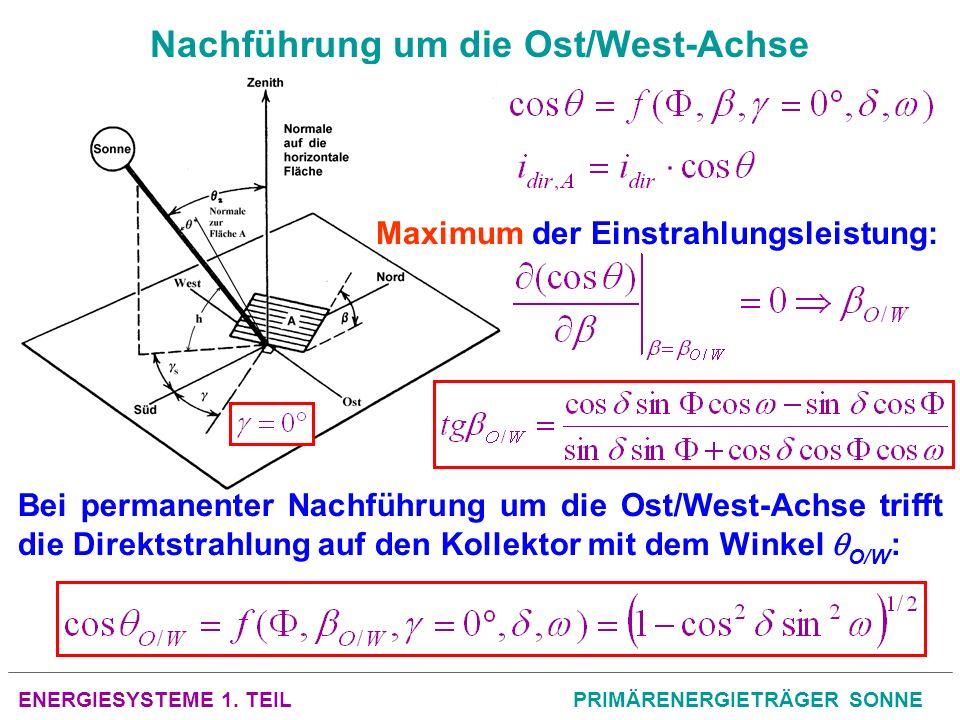 Nachführung um die Ost/West-Achse