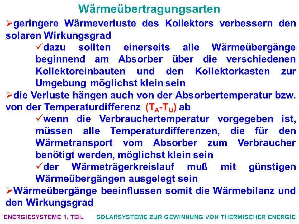 Wärmeübertragungsarten