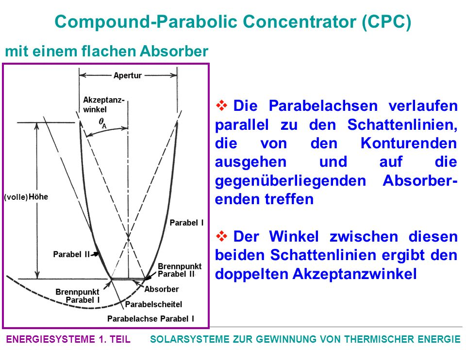 Compound-Parabolic Concentrator (CPC)