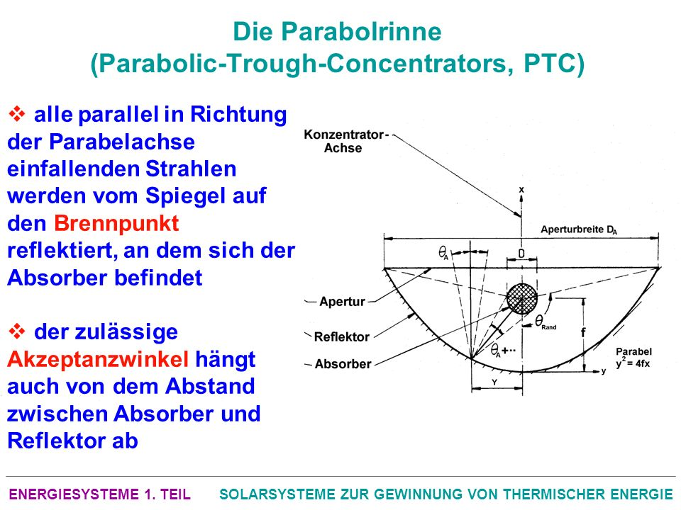 Die Parabolrinne (Parabolic-Trough-Concentrators, PTC)
