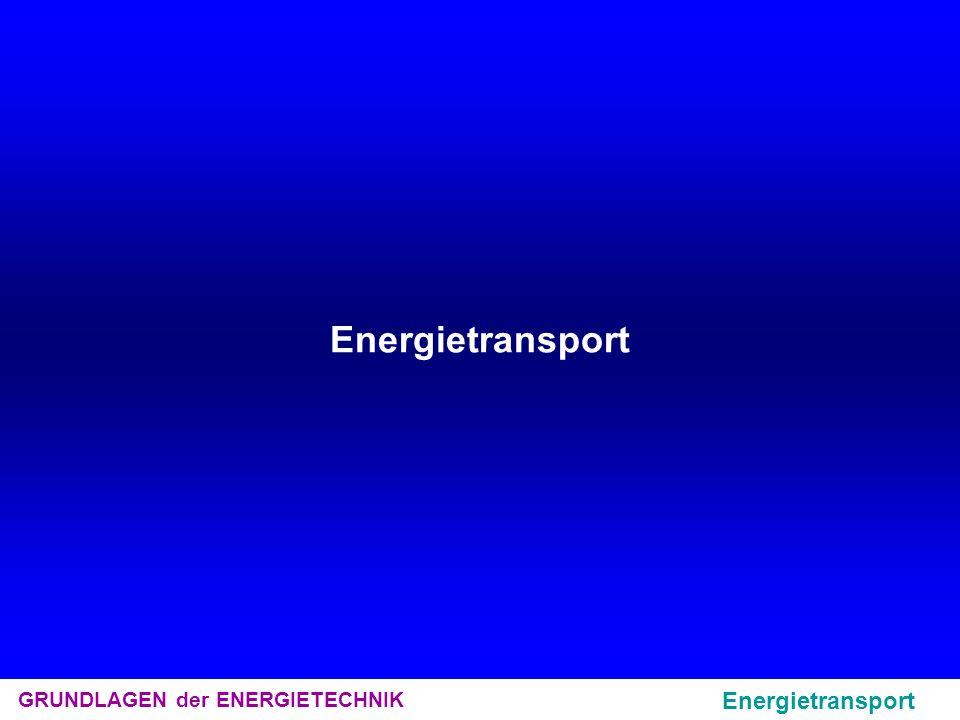 Energietransport GRUNDLAGEN der ENERGIETECHNIK Energietransport