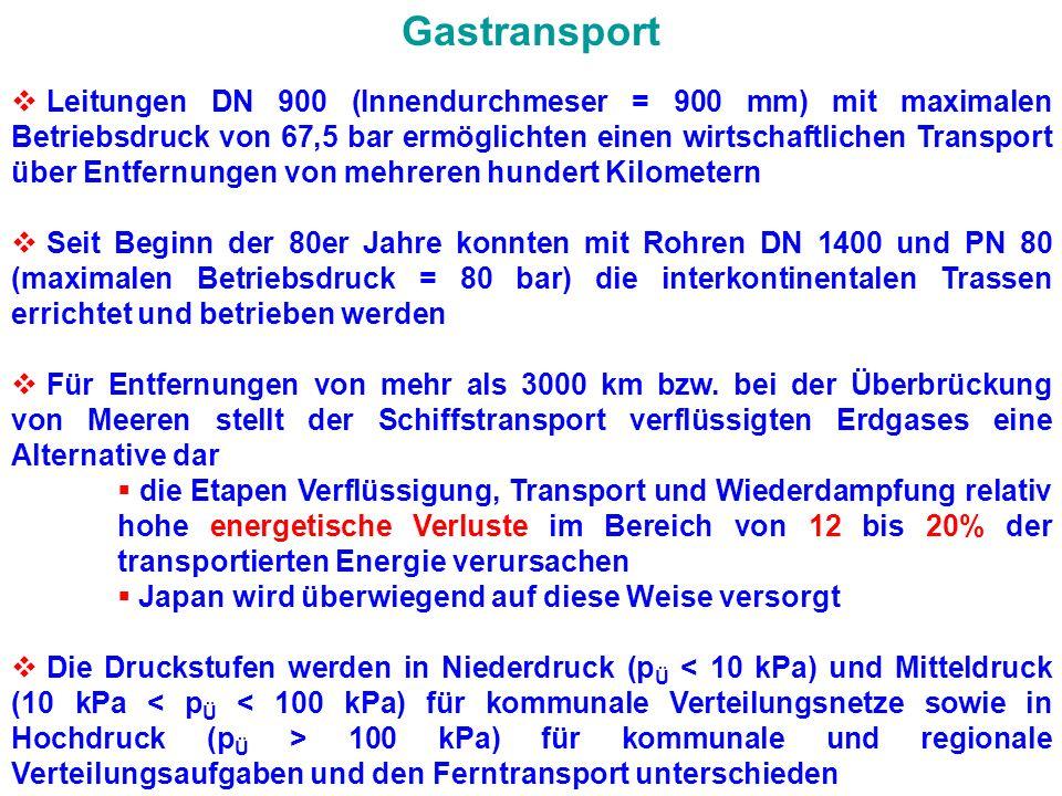 Gastransport