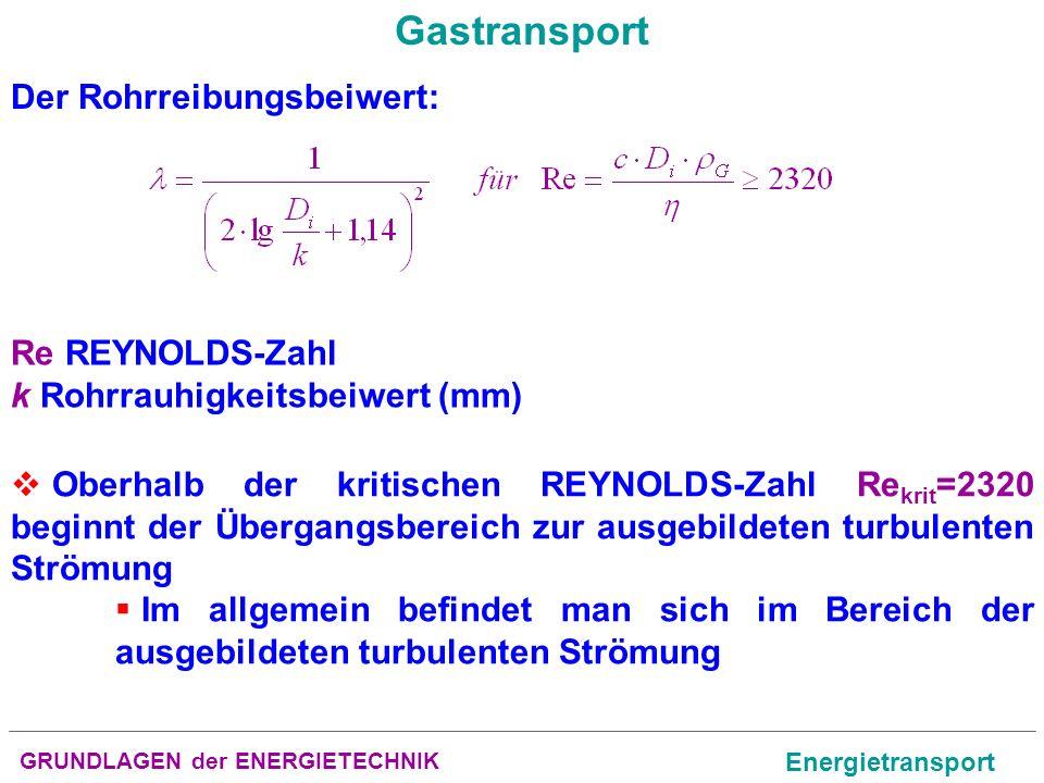 Gastransport Der Rohrreibungsbeiwert: Re REYNOLDS-Zahl