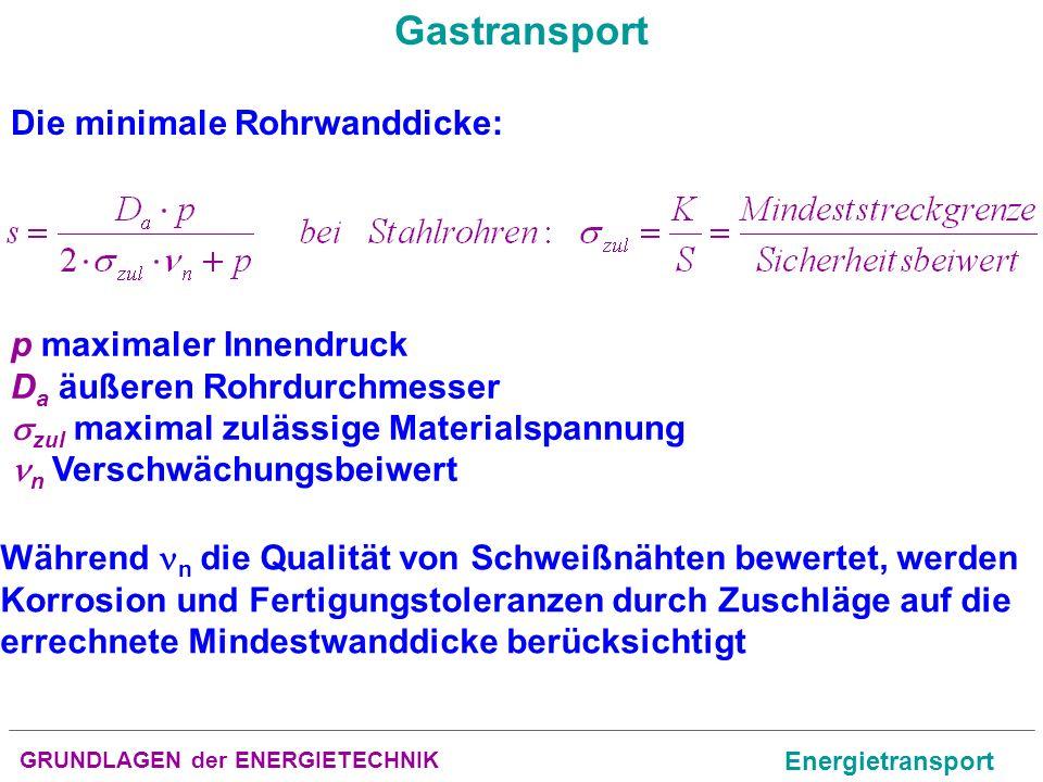 Gastransport Die minimale Rohrwanddicke: p maximaler Innendruck