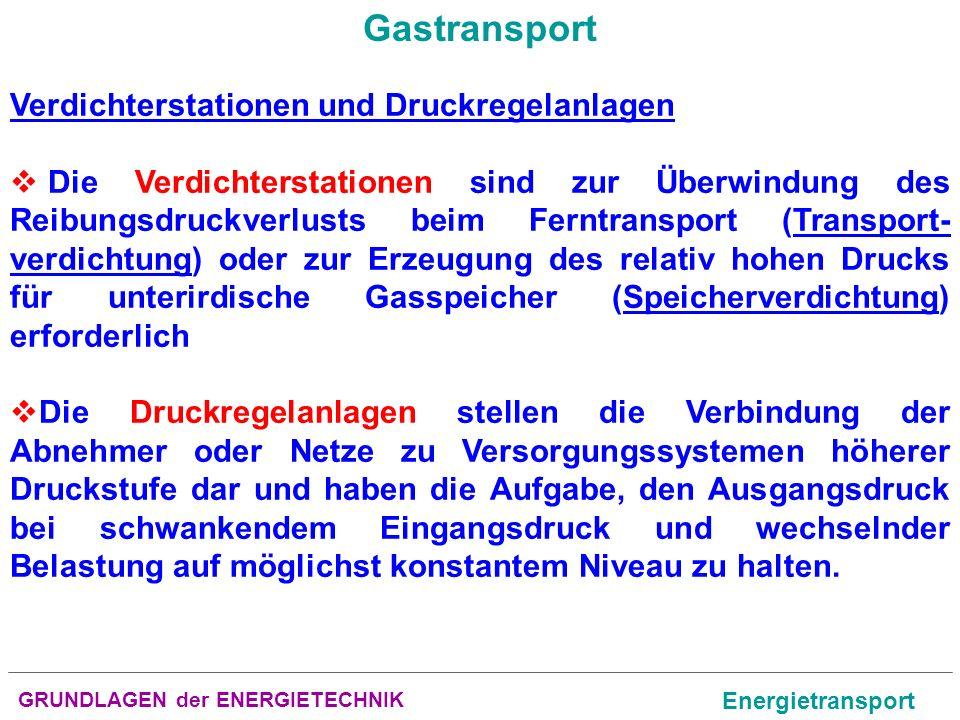 Gastransport Verdichterstationen und Druckregelanlagen