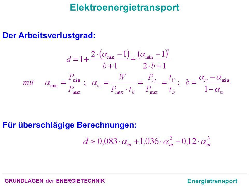 Elektroenergietransport