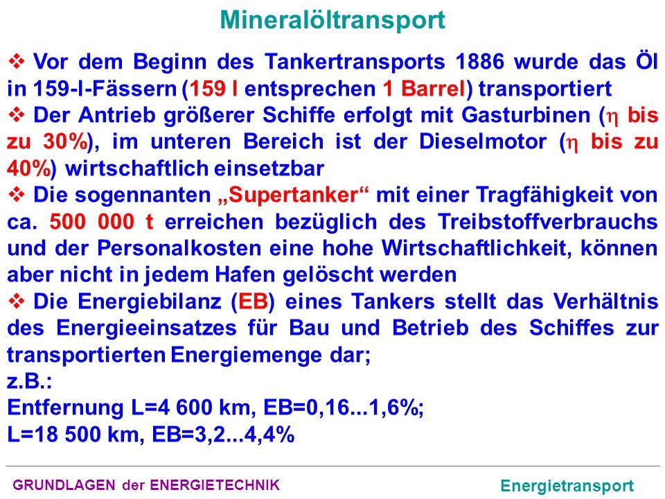 Mineralöltransport Vor dem Beginn des Tankertransports 1886 wurde das Öl in 159-l-Fässern (159 l entsprechen 1 Barrel) transportiert.