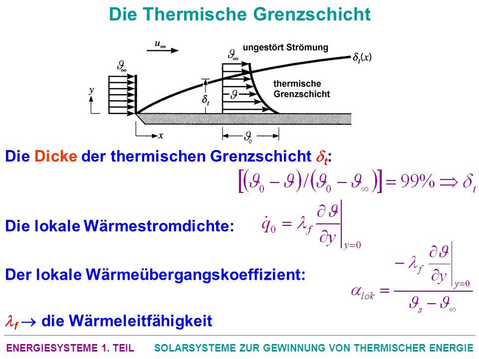 Die Thermische Grenzschicht