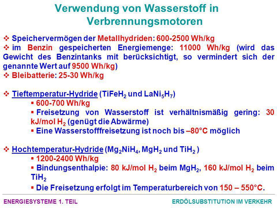 Verwendung von Wasserstoff in Verbrennungsmotoren