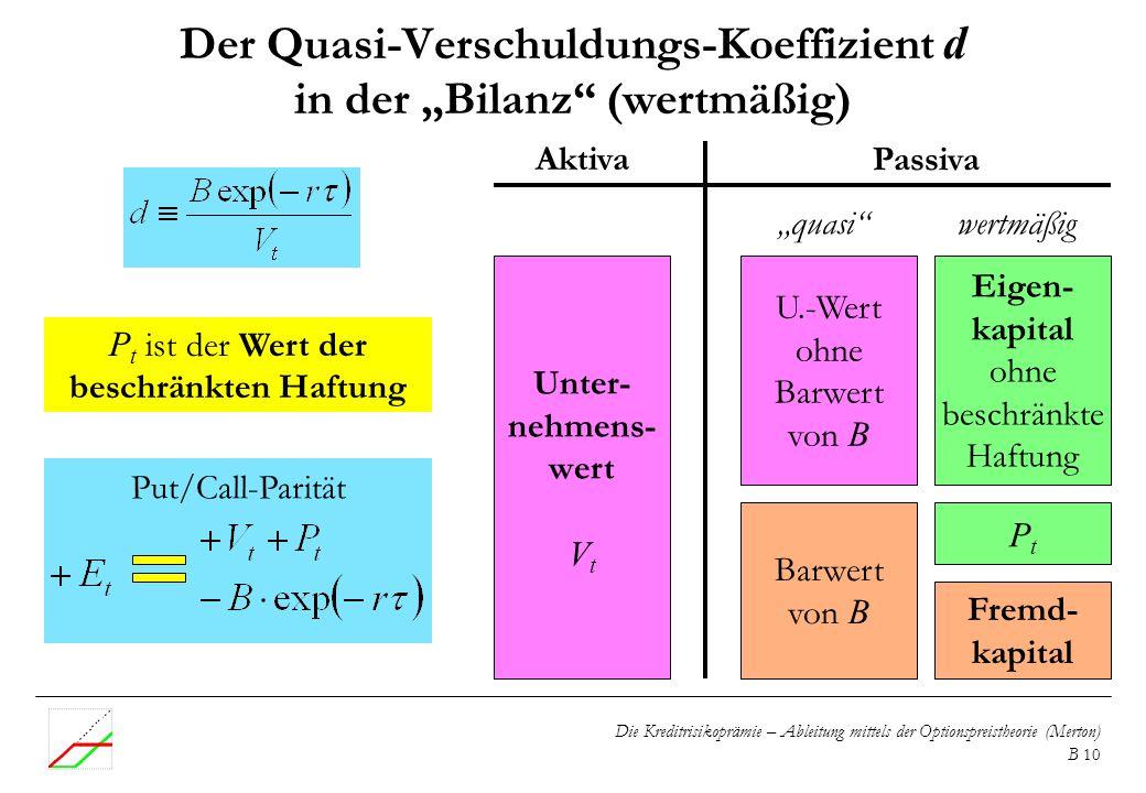 """Der Quasi-Verschuldungs-Koeffizient d in der """"Bilanz (wertmäßig)"""