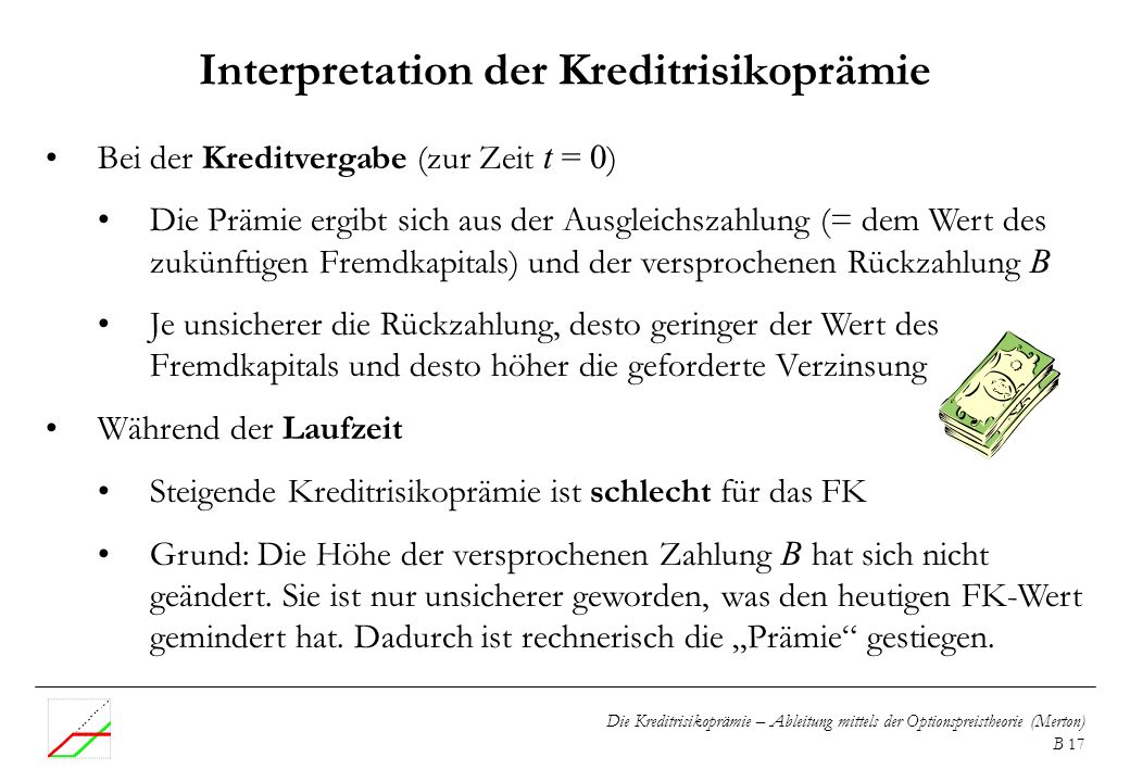 Interpretation der Kreditrisikoprämie