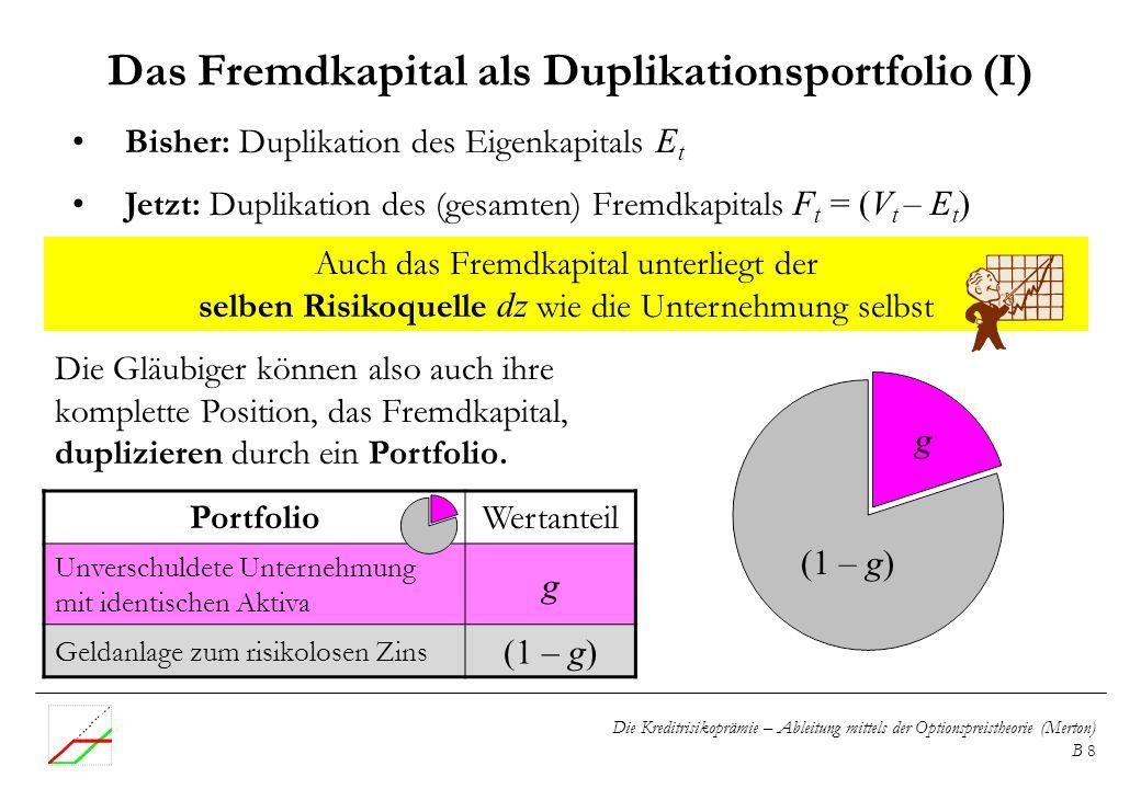 Das Fremdkapital als Duplikationsportfolio (I)