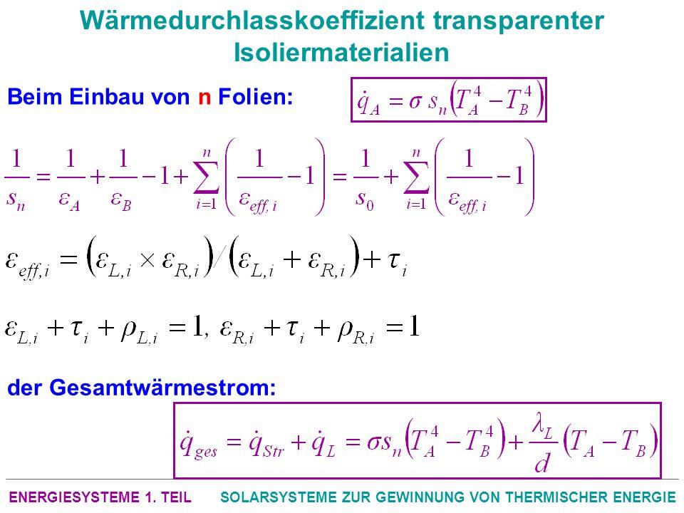 Wärmedurchlasskoeffizient transparenter Isoliermaterialien