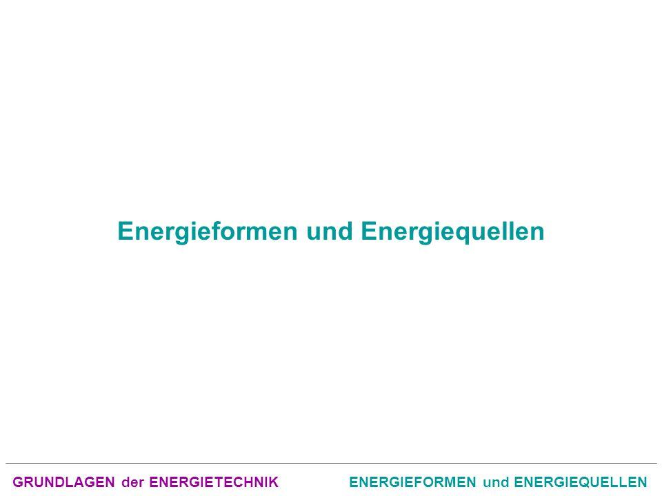 Energieformen und Energiequellen