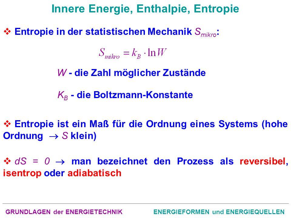 Innere Energie, Enthalpie, Entropie