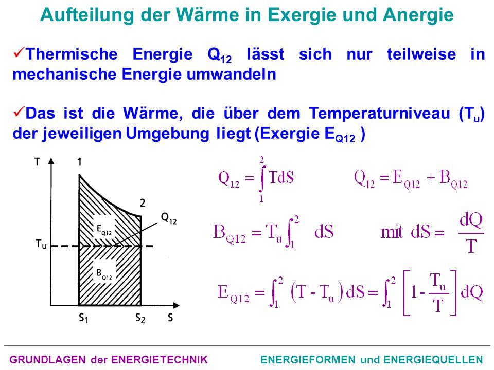 Aufteilung der Wärme in Exergie und Anergie