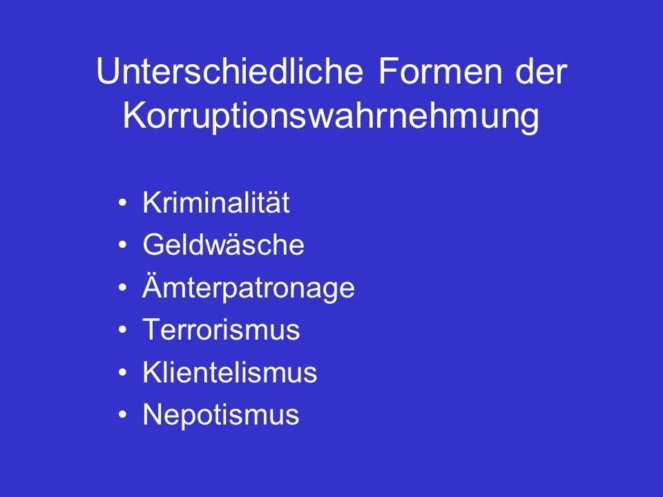 Unterschiedliche Formen der Korruptionswahrnehmung