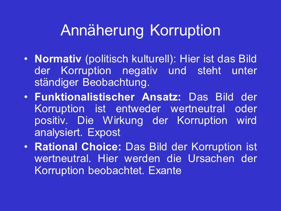 Annäherung Korruption