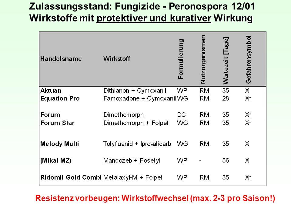 Zulassungsstand: Fungizide - Peronospora 12/01 Wirkstoffe mit protektiver und kurativer Wirkung