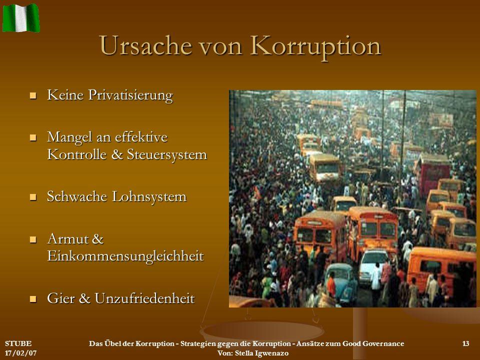 Ursache von Korruption