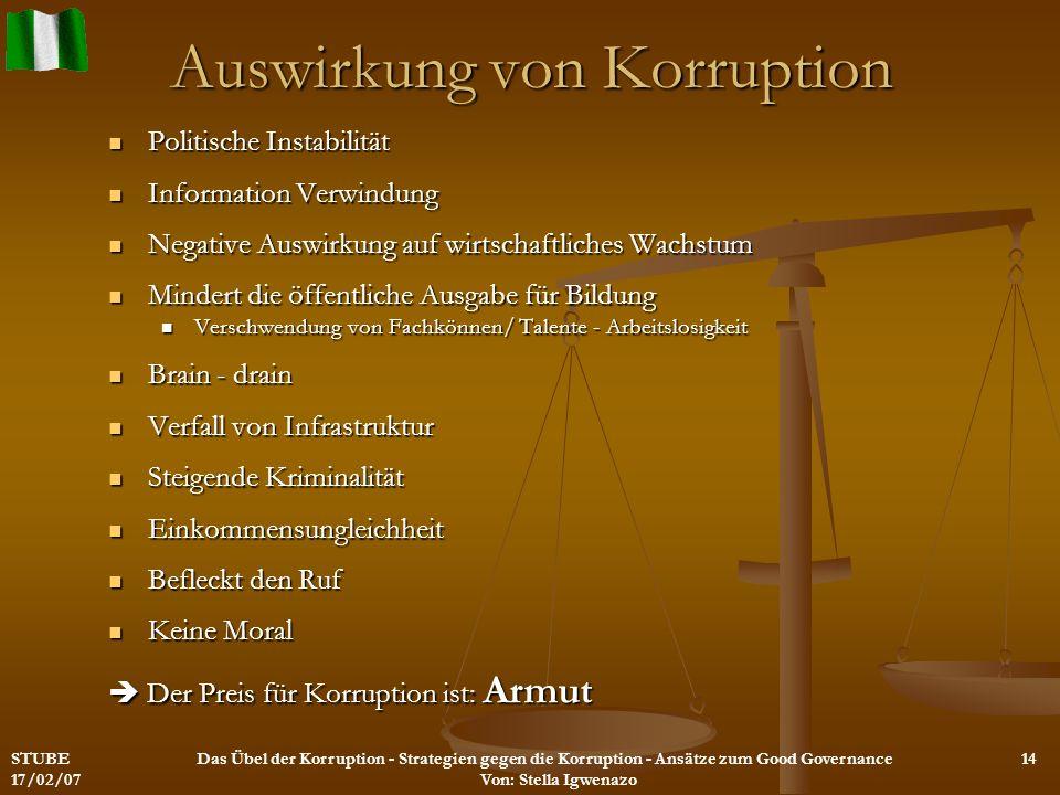 Auswirkung von Korruption