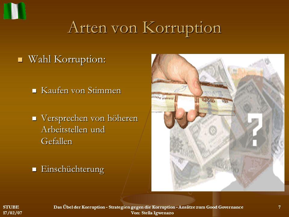 Arten von Korruption Wahl Korruption: Kaufen von Stimmen