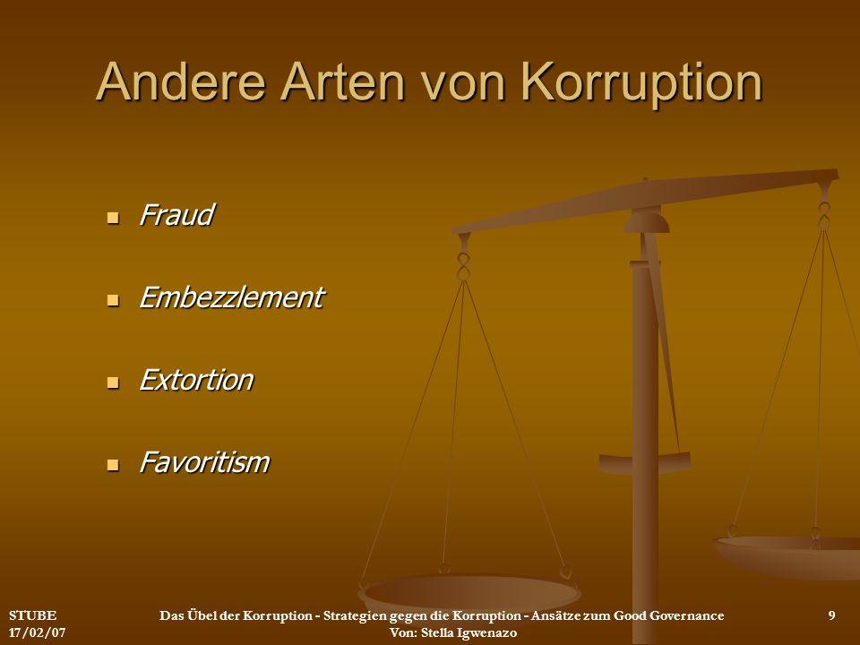 Andere Arten von Korruption