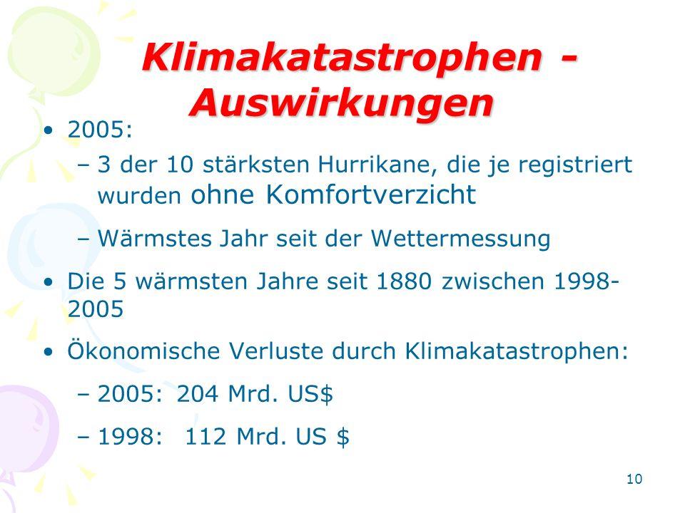 Klimakatastrophen - Auswirkungen