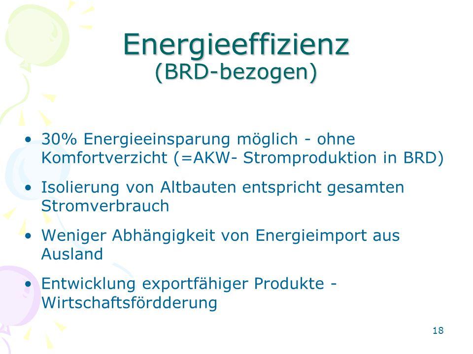 Energieeffizienz (BRD-bezogen)