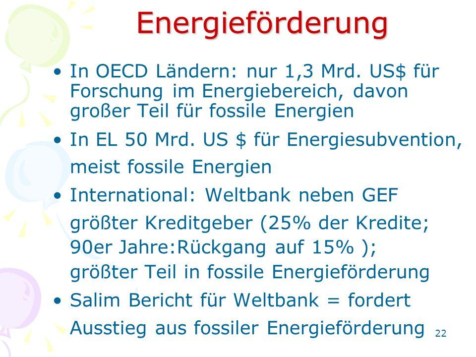 Energieförderung In OECD Ländern: nur 1,3 Mrd. US$ für Forschung im Energiebereich, davon großer Teil für fossile Energien.