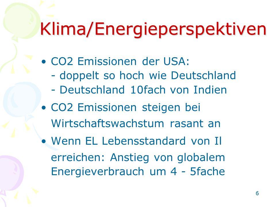 Klima/Energieperspektiven