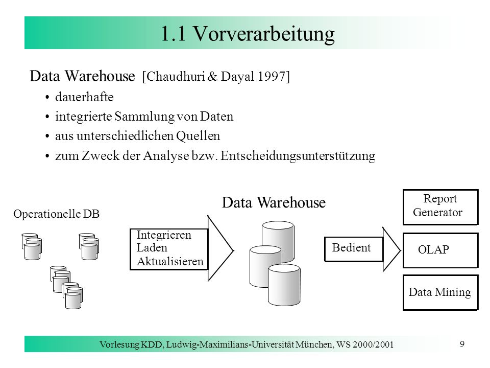 Vorlesung KDD, Ludwig-Maximilians-Universität München, WS 2000/2001