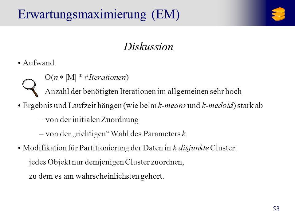 2.1 Einleitung Ziel des Clustering