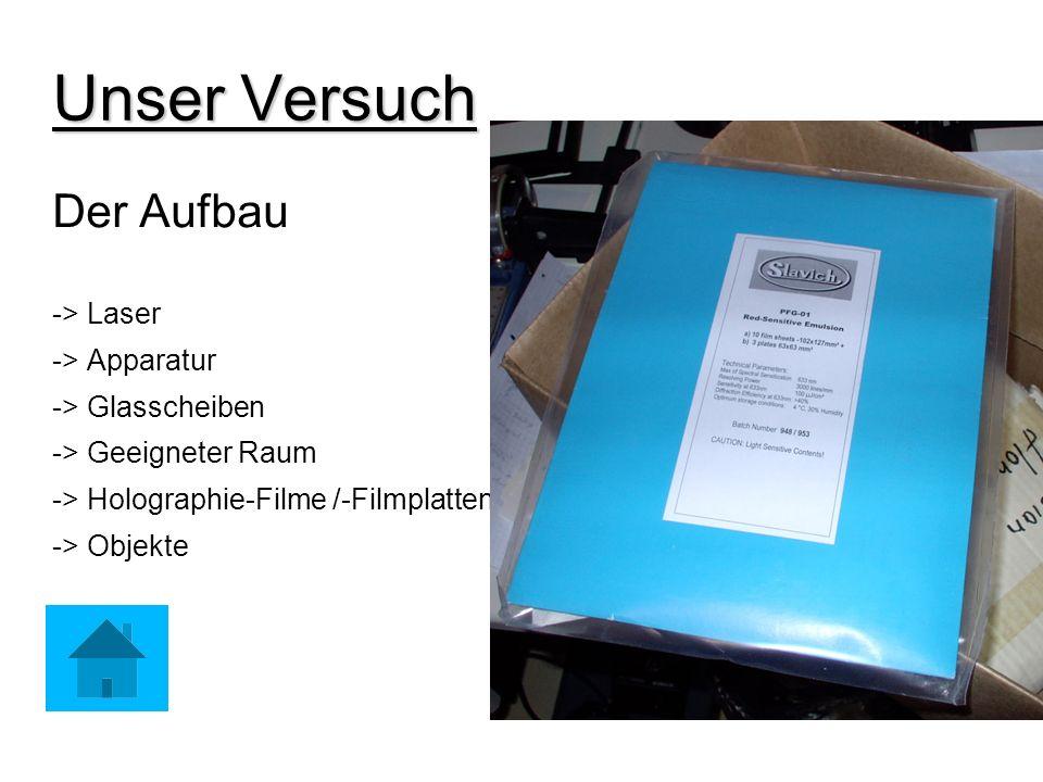 Unser Versuch Der Aufbau -> Laser -> Apparatur