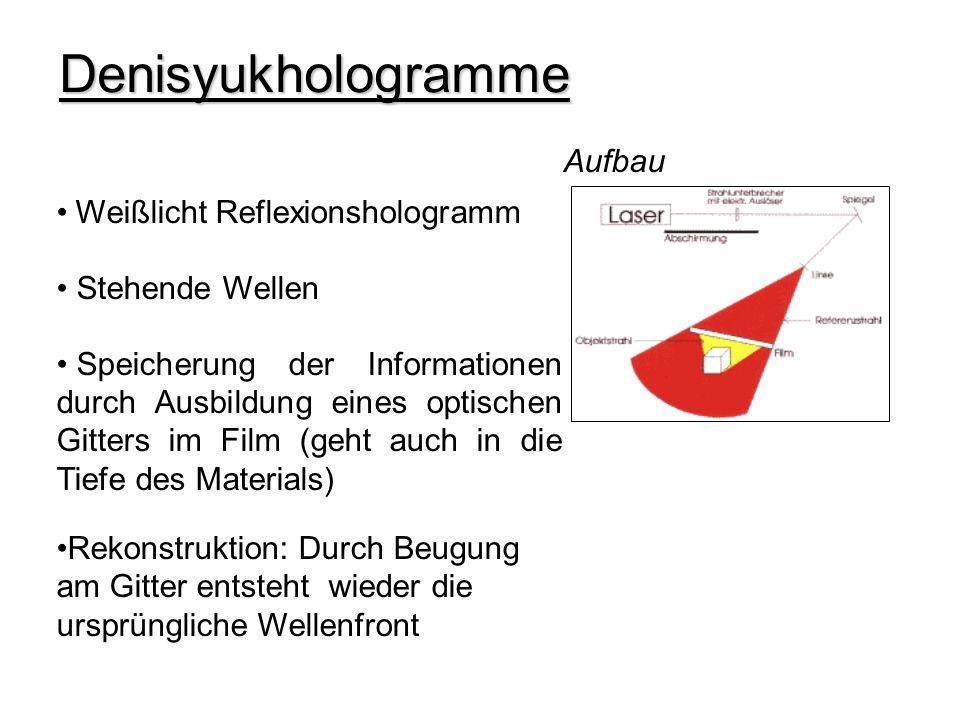 Denisyukhologramme Aufbau Weißlicht Reflexionshologramm