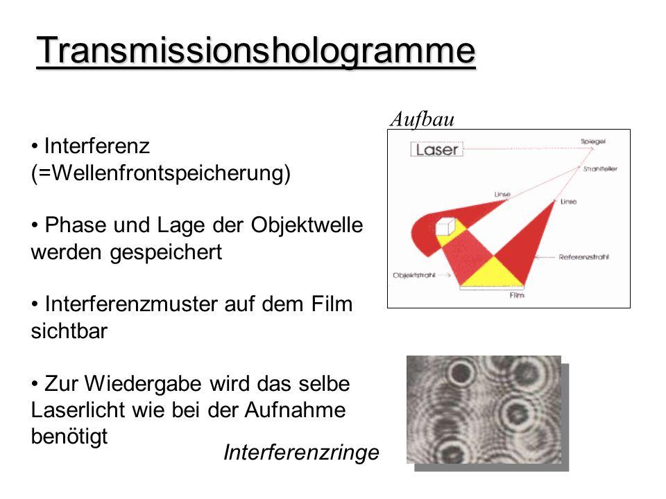 Transmissionshologramme