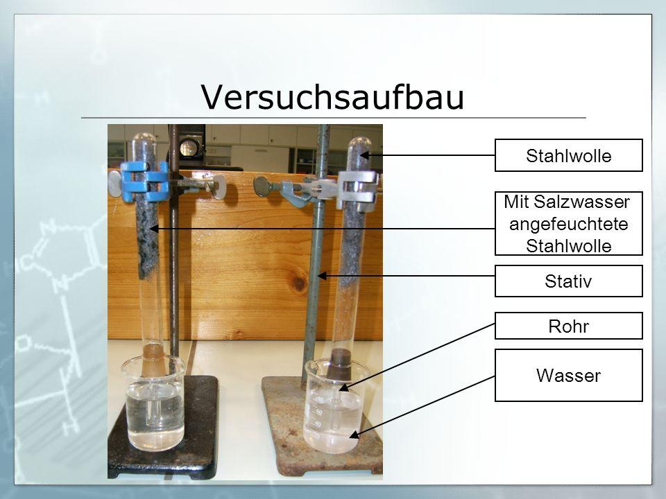 Versuchsaufbau Stahlwolle Mit Salzwasser angefeuchtete Stahlwolle