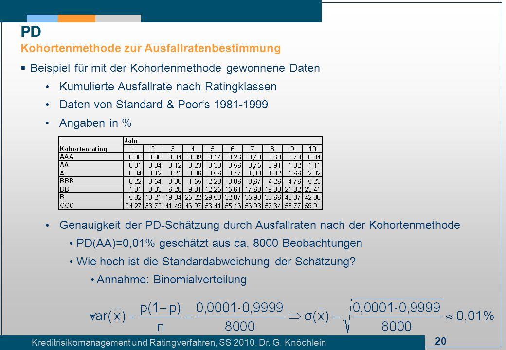 PD Kohortenmethode zur Ausfallratenbestimmung