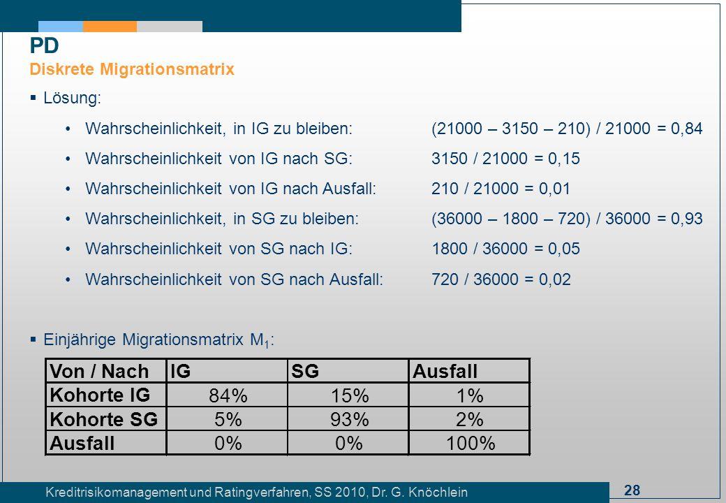 PD Von / Nach IG SG Ausfall Kohorte IG 84% 15% 1% Kohorte SG 5% 93% 2%