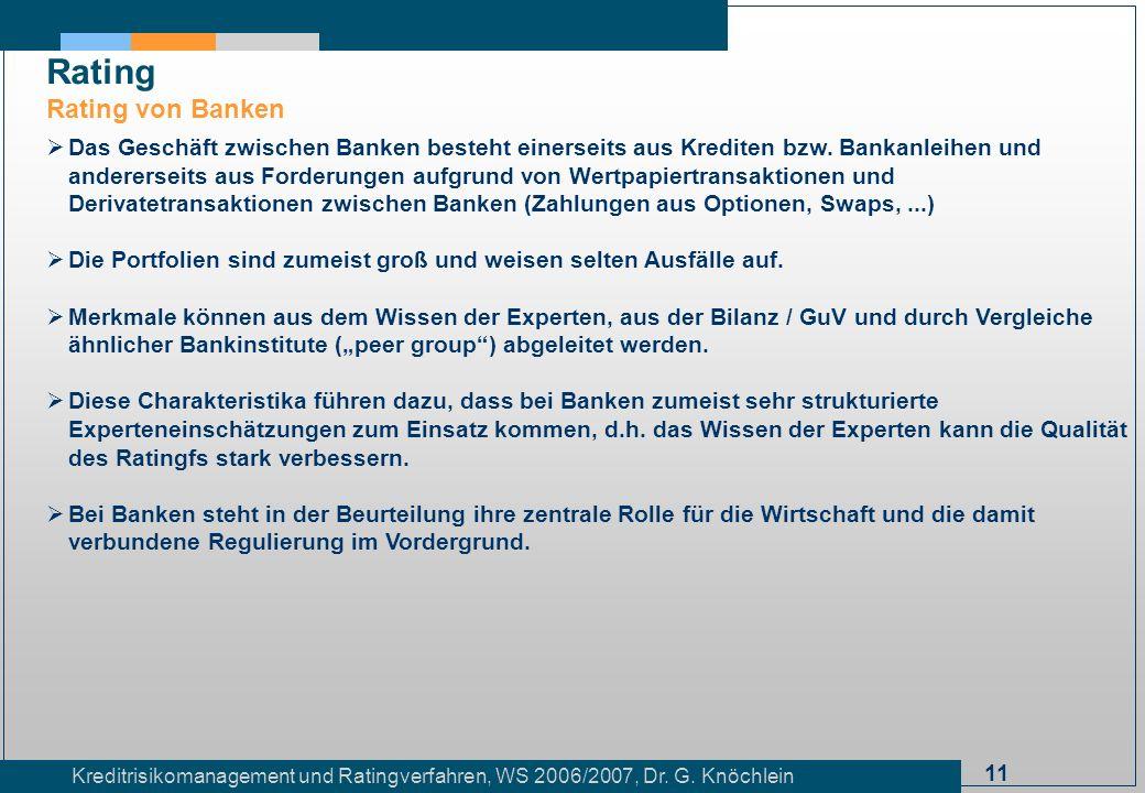 Rating Rating von Banken