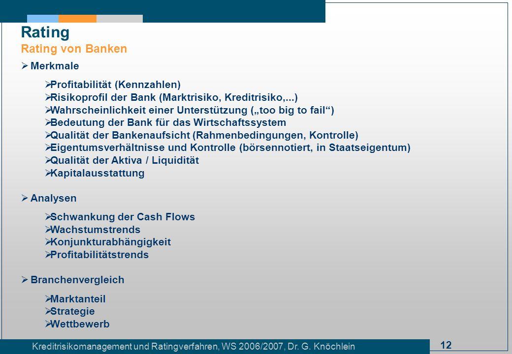 Rating Rating von Banken Merkmale Profitabilität (Kennzahlen)