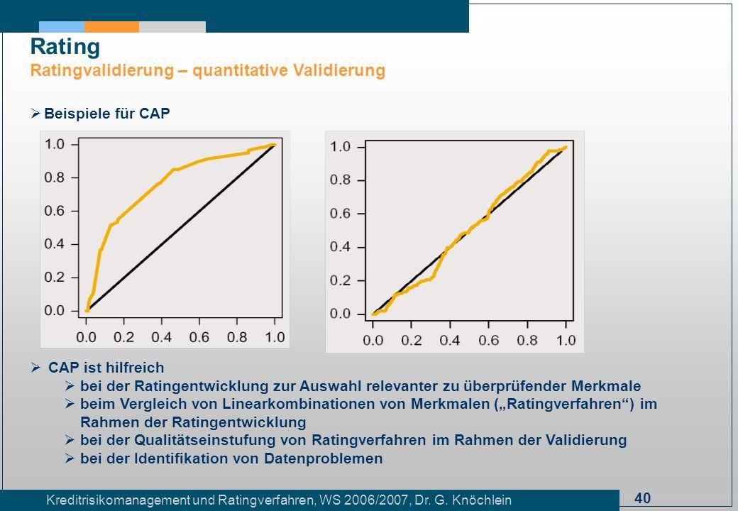 Rating Ratingvalidierung – quantitative Validierung Beispiele für CAP