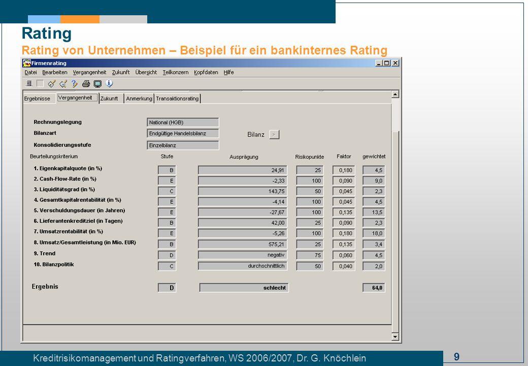 Rating Rating von Unternehmen – Beispiel für ein bankinternes Rating