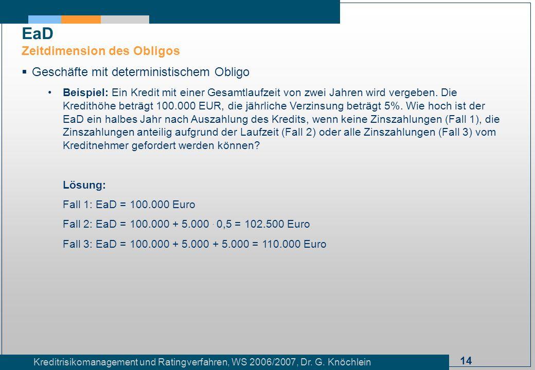 EaD Zeitdimension des Obligos Geschäfte mit deterministischem Obligo