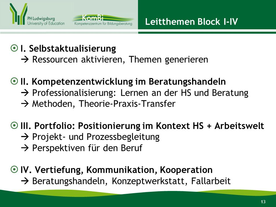 Leitthemen Block I-IVI. Selbstaktualisierung.  Ressourcen aktivieren, Themen generieren. II. Kompetenzentwicklung im Beratungshandeln.